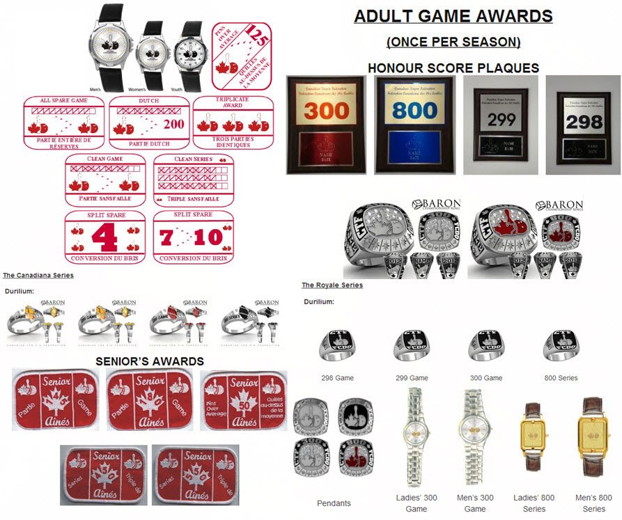 Adult Awards-page